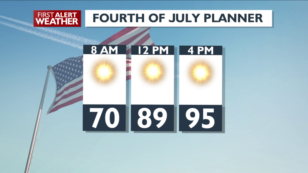Fourth Of July Planner