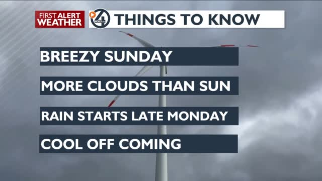Cooler, Cloudier, Windier Sunday