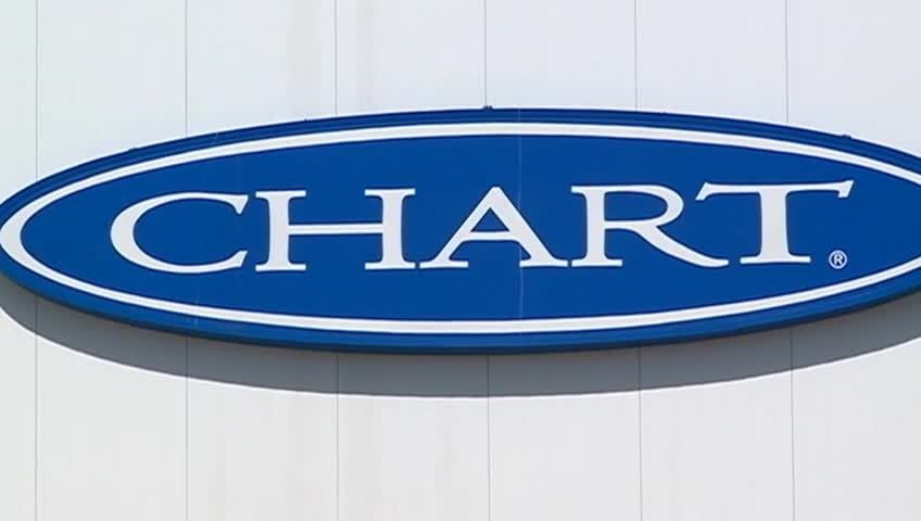 Chart announces fifth round of lay-offs in a year
