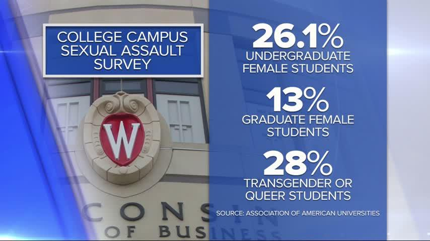 Survey: Quarter of women at UW-Madison sexually assaulted