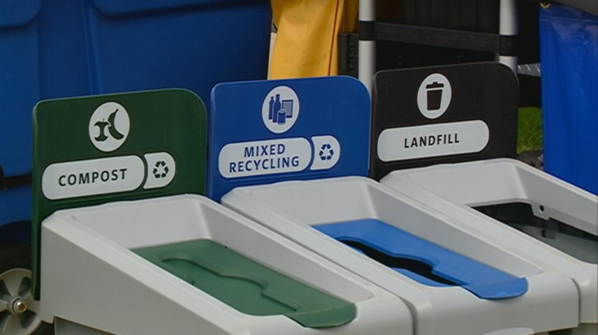 Waste Audit reviews recycling habits at Western Technical College