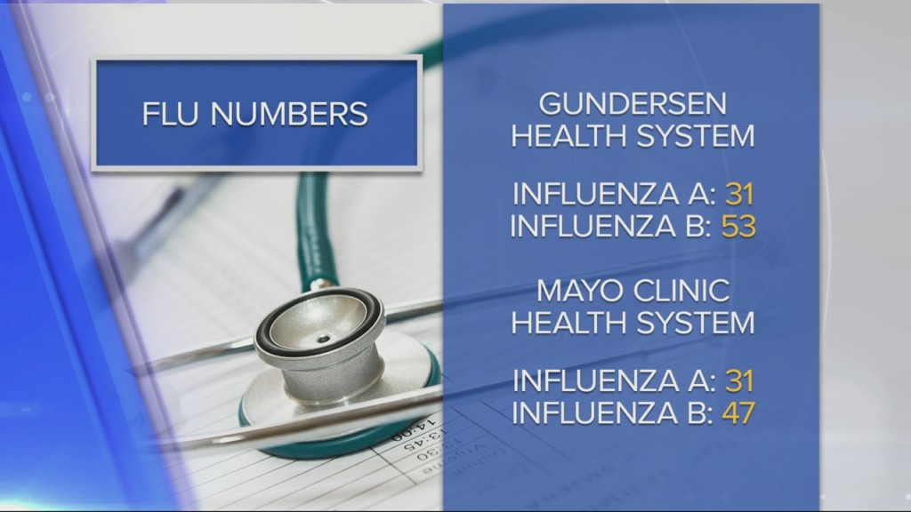 Flu cases increasing in Wisconsin