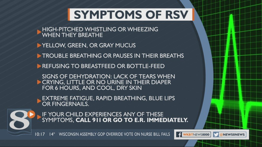 RSV symptoms to watch out for