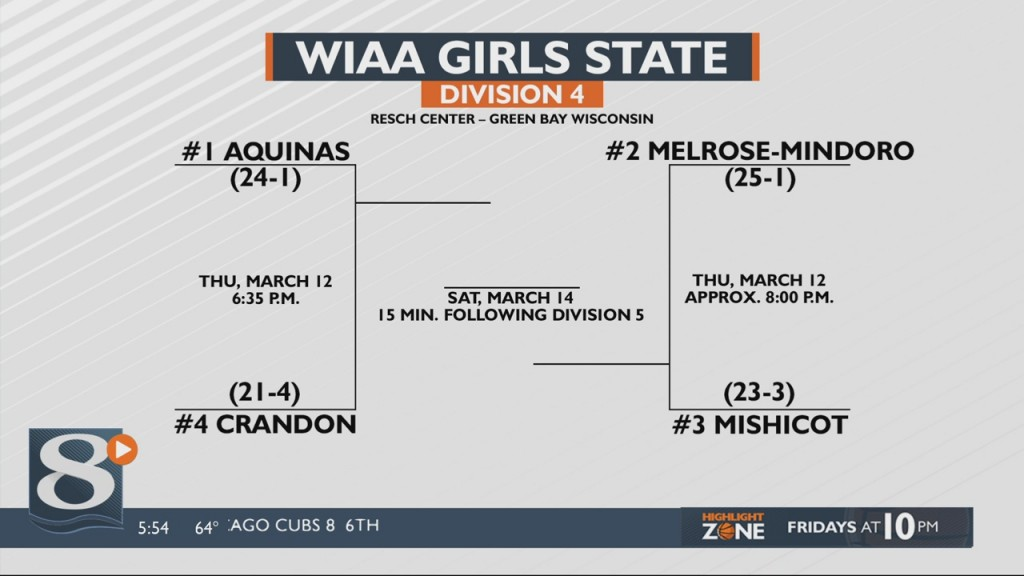 Seeding For Wiaa Girls State Tournament Released