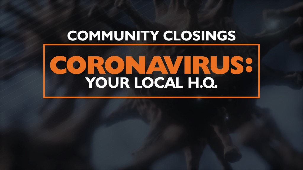 Communityclosings