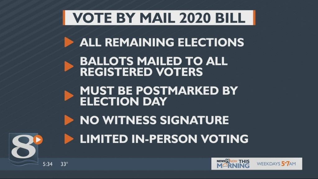 Vote By Mail 2020 Bill Introduced To Prevent Confusion Of April Election In November