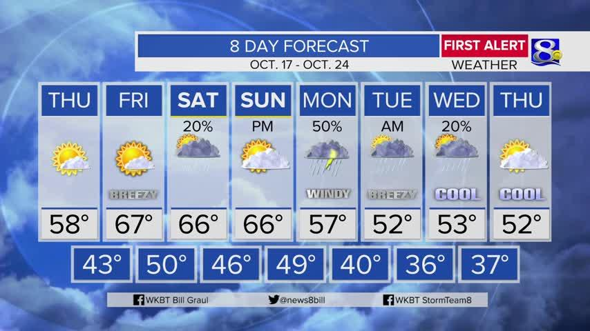 Your Wednesday Morning Weather Forecast