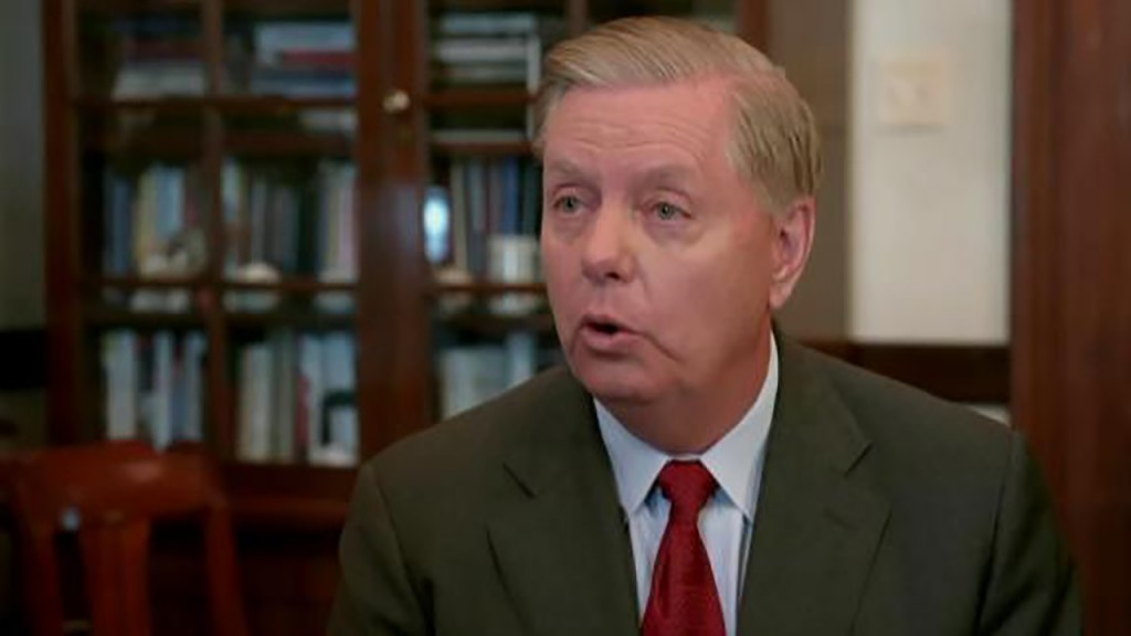 Graham says resolution condemning impeachment process has 50 co-sponsors