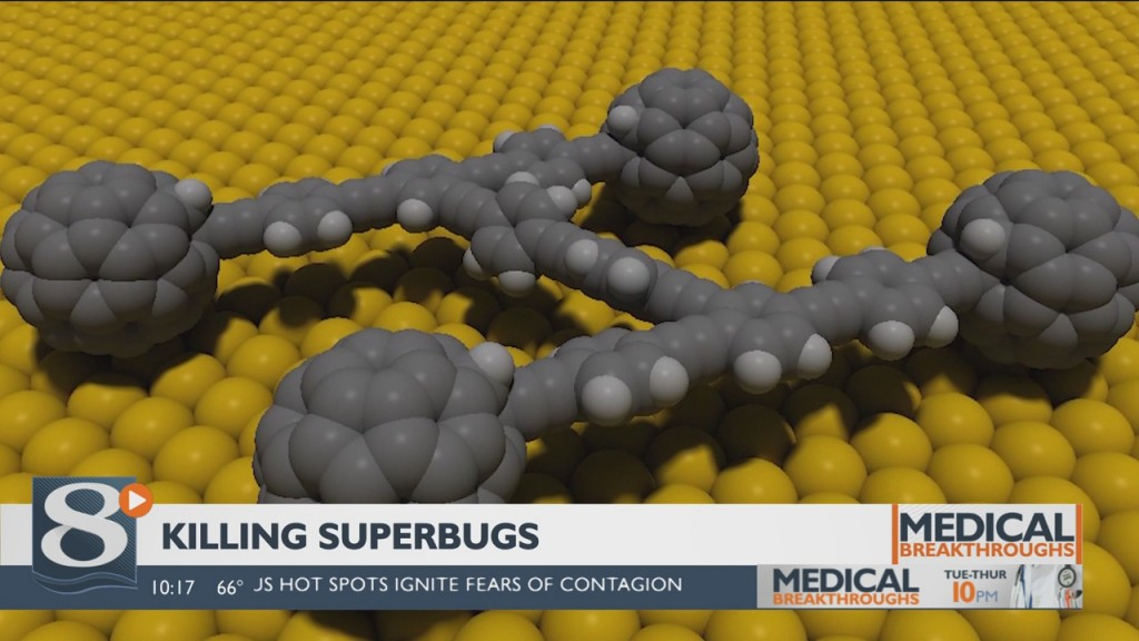 Medical Breakthroughs Killing Superbugs