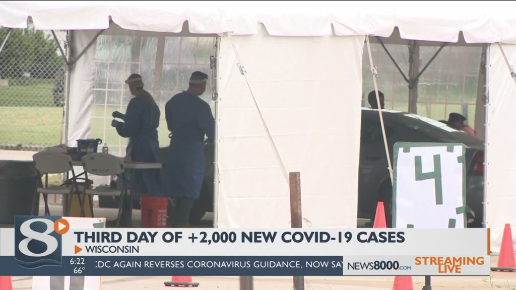 Positive Covid Cases Top 2,000 New Cases For Third Day In A Row