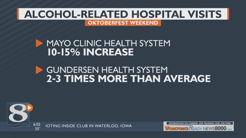 Ofest Weekend Hospital Numbers