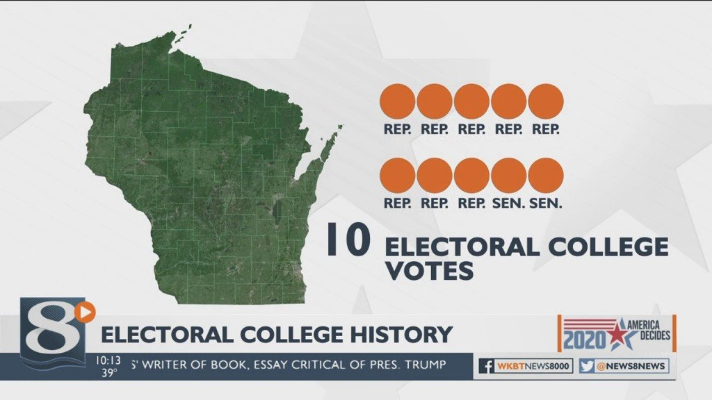 The Explanation Why The United States Still Uses The Electoral College