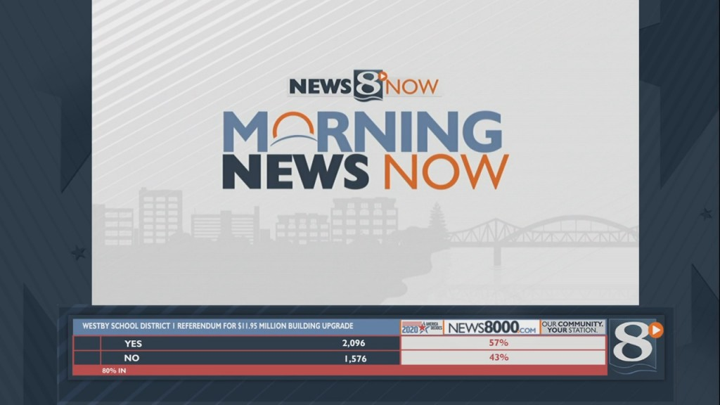 Morning News Now 11/04/20