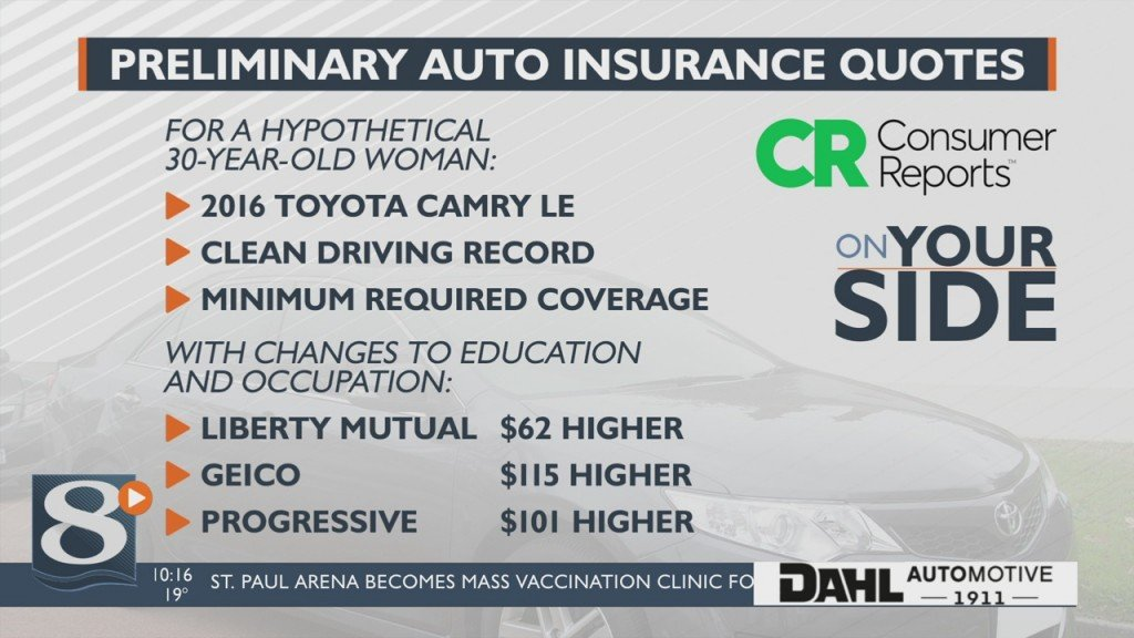On Your Side Consumer Reports Investigates Unfair Factors Considered In Auto Insurance Prices