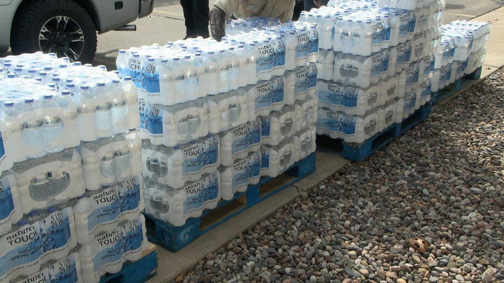 Water Distribution Totals