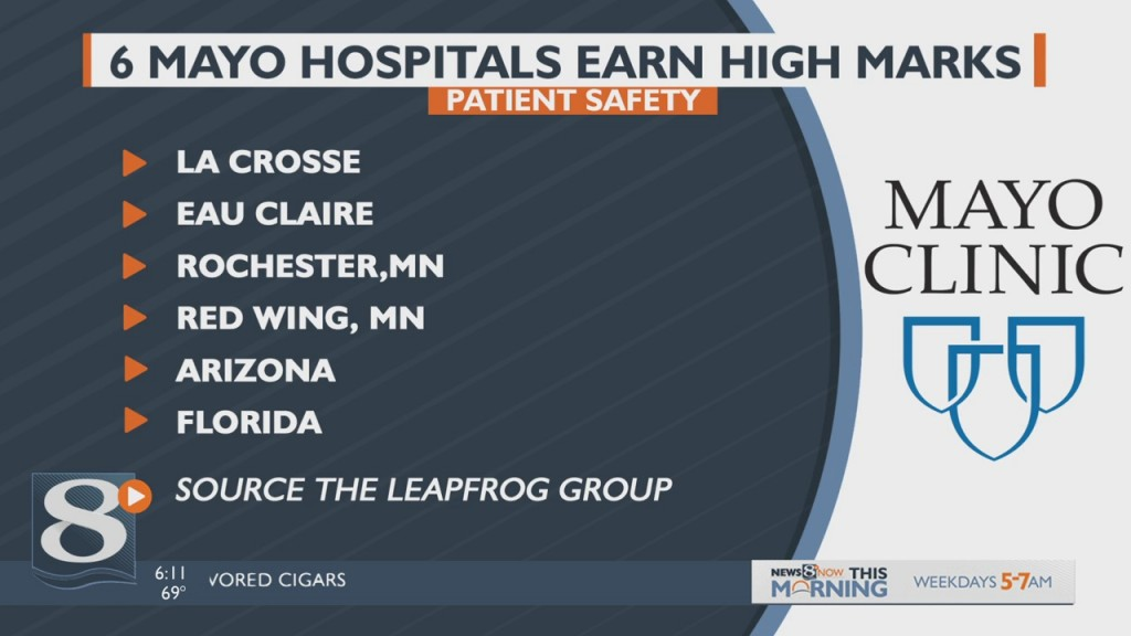 6 Mayo Hospitals Earn High Marks For Patient Safety