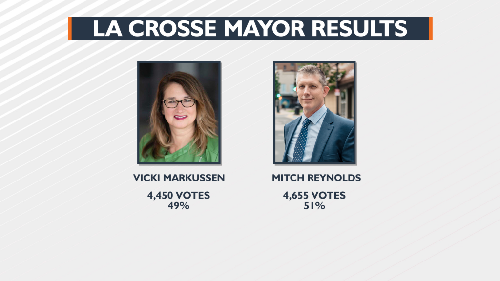 Mayor Result 1