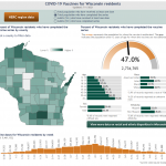 Number Of Wisconsinites With At Least 1 Dose Of Covid Vaccine Slowly Approaches 3 Million