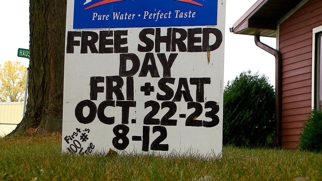 Shred Event Preview