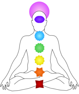Clear Your Chakras for Vitality (Seven Week Series) @ Aspect Life Coaching & Serenity Center | | |