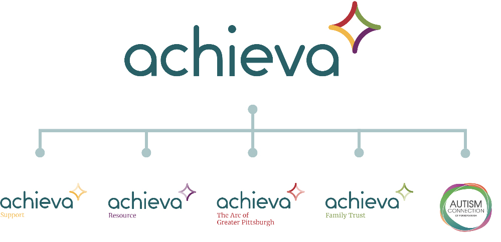 Achieva:autism Connection