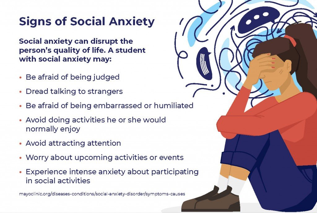 Coping With Social Anxiety In School Cropped