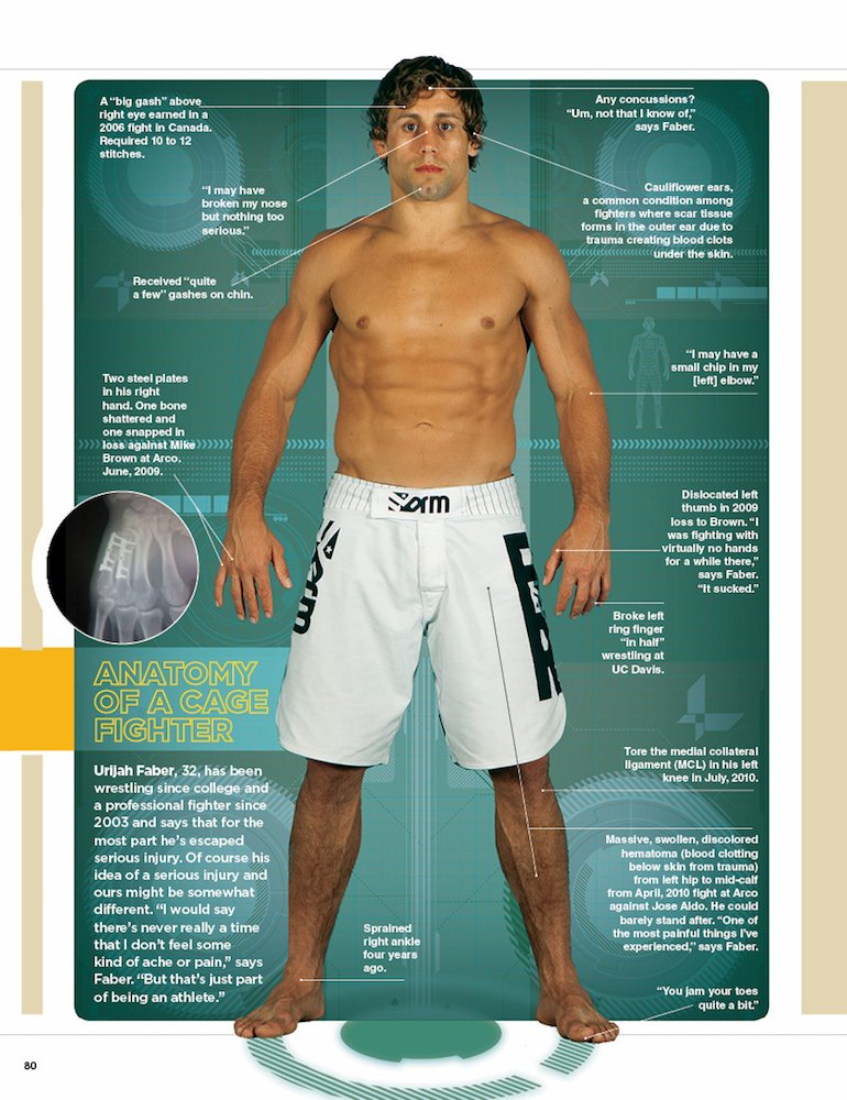 "Anatomy of a cagefighter: Urijah Faber, 32, has been wrestling since college and a professional fighter since 2003 and says that for the most part that he's escaped serious injury. Of course his idea of a serious injury and ours might be somewhat different. ""I would say there's never really been a time that I don't feel some kind of ache or pain,"" says Faber. ""But that's just part of being an athlete."" (Photo by Max Whittaker)"