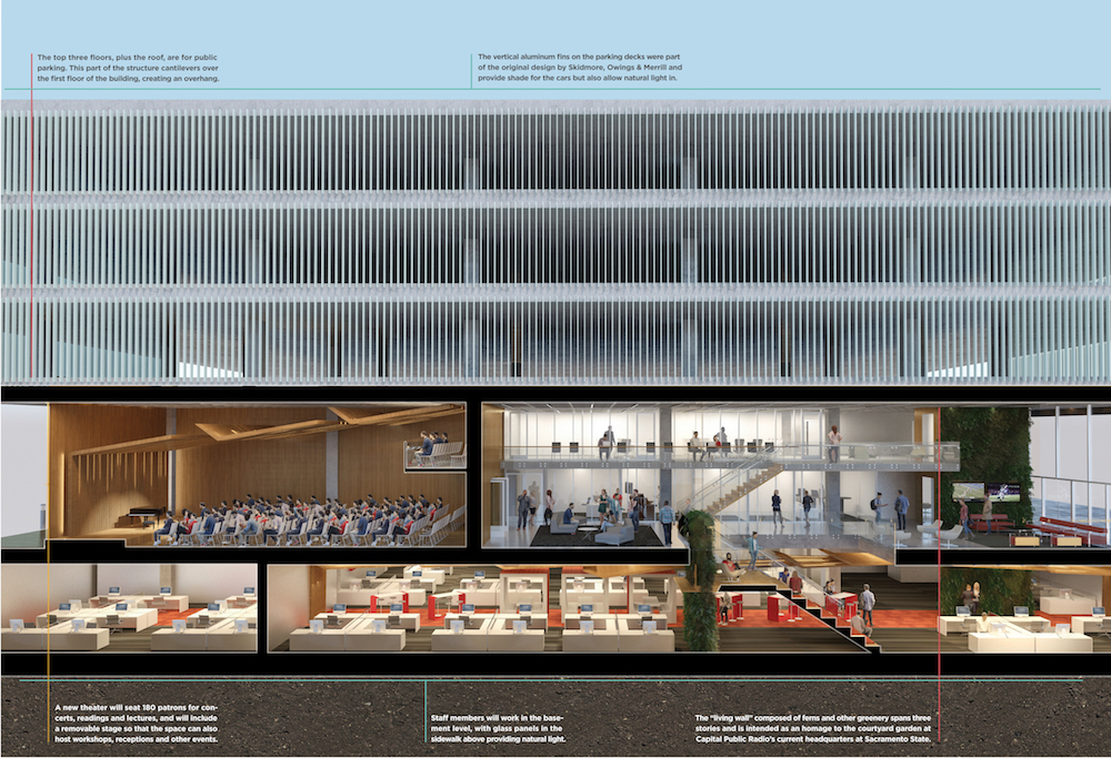 "A cross-section rendering of the building depicts a three-story ""living wall,"" a performing arts theater that can double as space for workshops and receptions, and basement offices for Capital Public Radio staff with glass panels on the ceiling. Click on the image for more details."