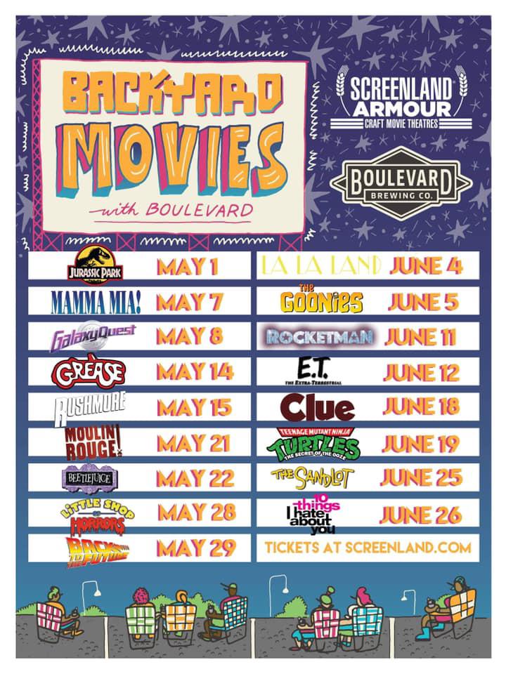 Backyard Movies Poster Udcn