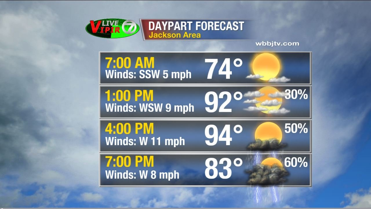 One More Hot And Humid Day Tuesday - WBBJ TV
