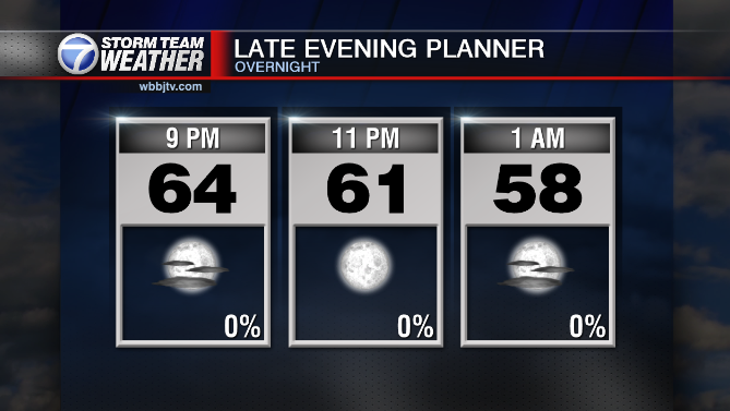 A Chilly Night Ahead - WBBJ TV
