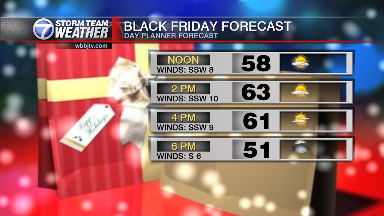 Warmer Weather For Black Friday - WBBJ TV