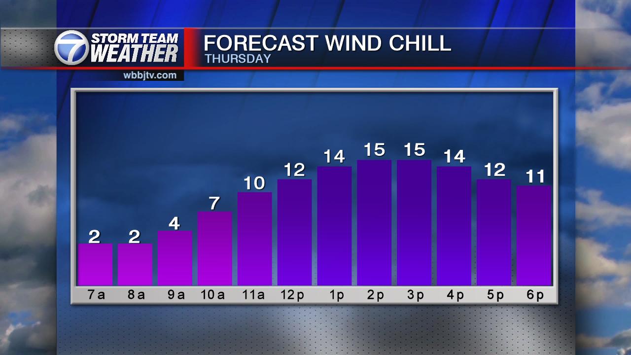 Wind Chill Advisory for Thursday Morning - WBBJ TV