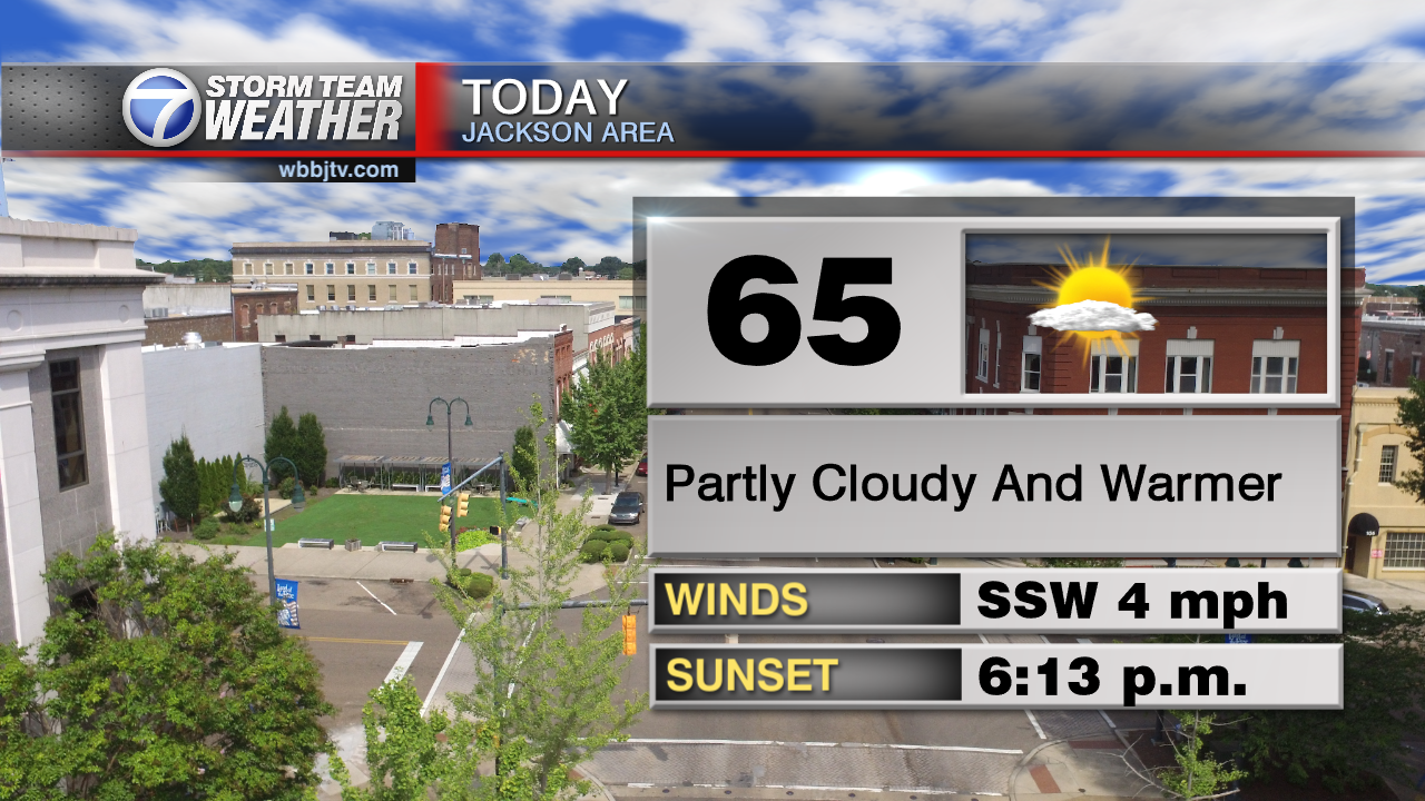 Mostly Sunny And Mild Today - WBBJ TV