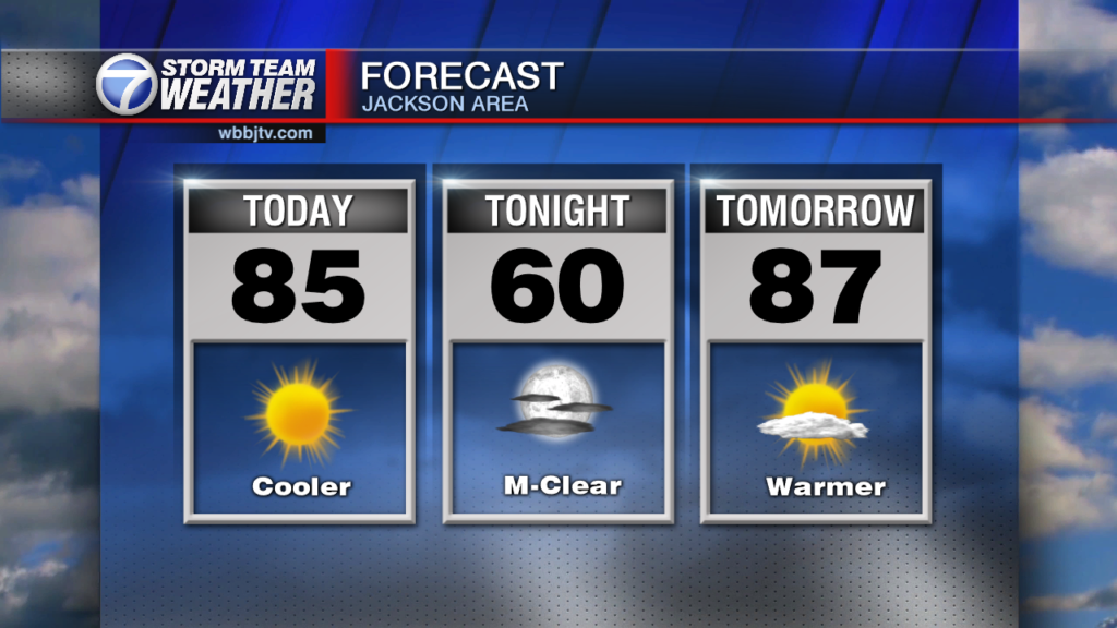 Cooler And Less Humid To Start Our Weekend! - WBBJ TV