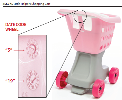 Shopping Cart Recall Pic 3