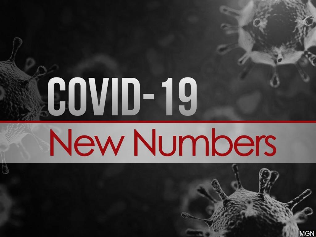 Coronavirus Number Update