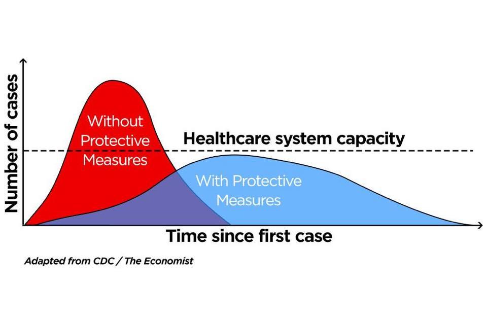 Scott Conger Graph From Cdc