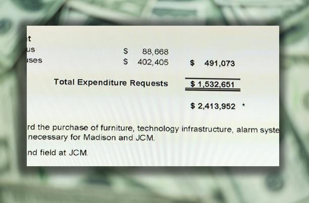 Jmcss Budget
