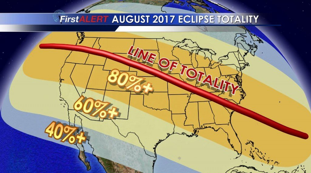 August 2017 Eclipse Totality