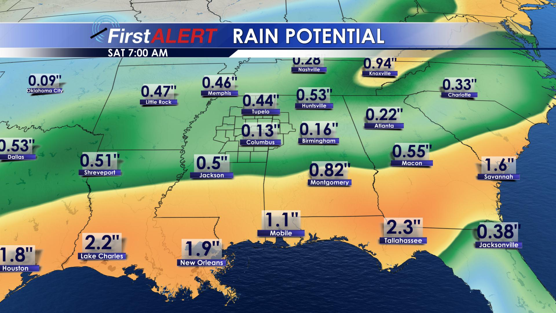 Rainfall Projections