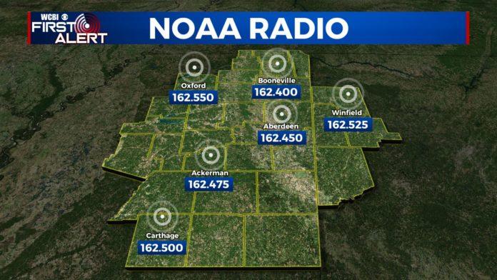 Noaa Radio 696x392