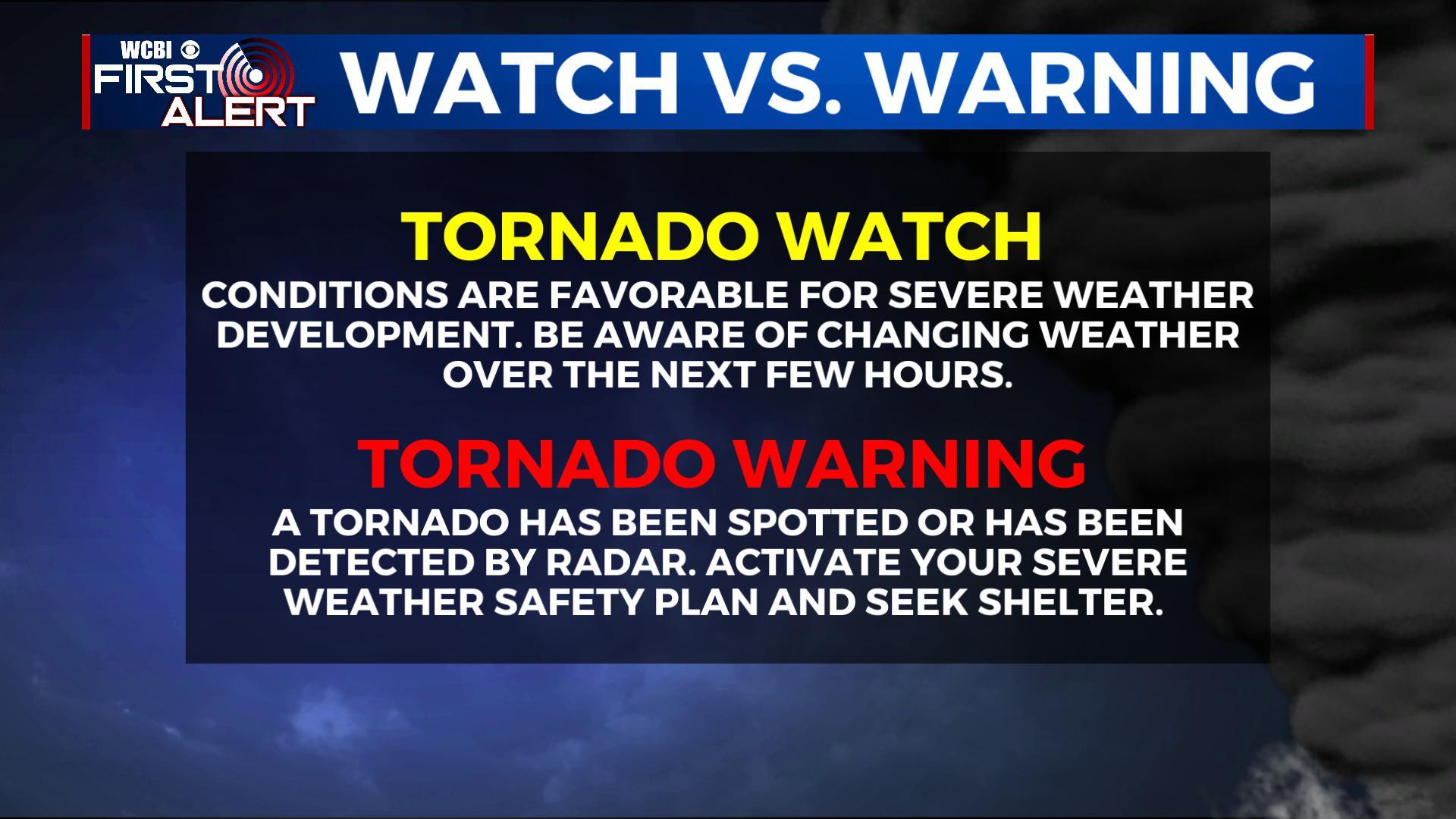 Watch Warning