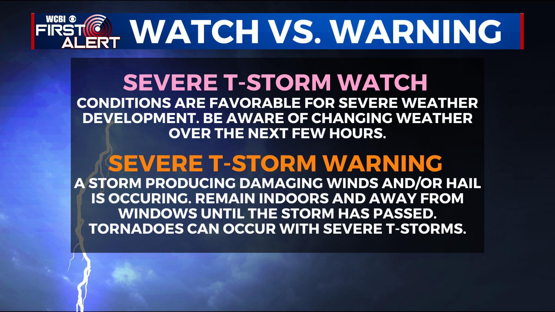Watch Warning 2