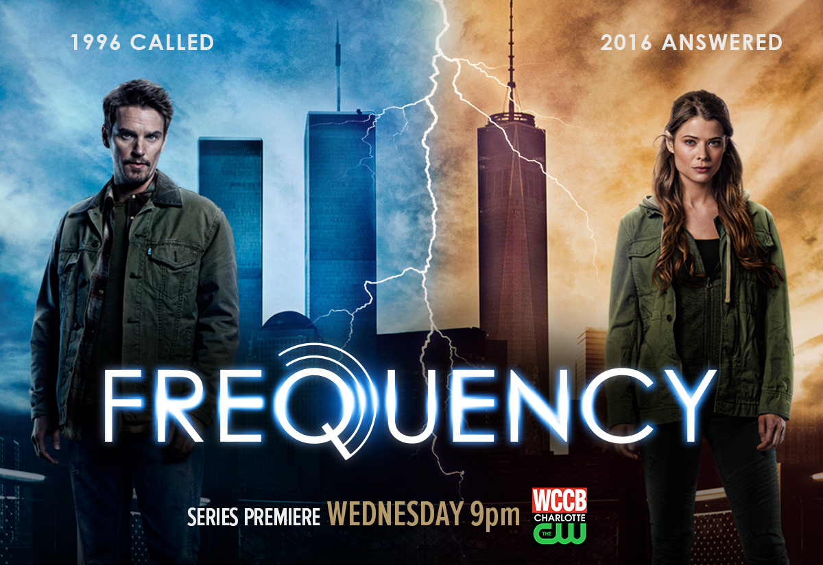 Image result for frequency