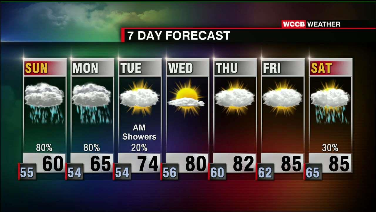 Today 39 s weather forecast wccb charlotte for Today s fishing forecast