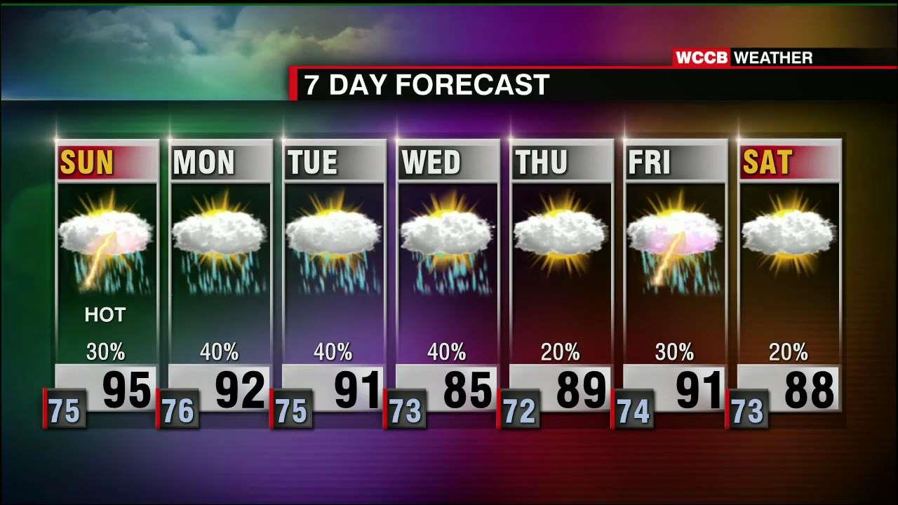 More heat plus storms sunday cooling down midweek wccb for When is the weather going to cool down 2017