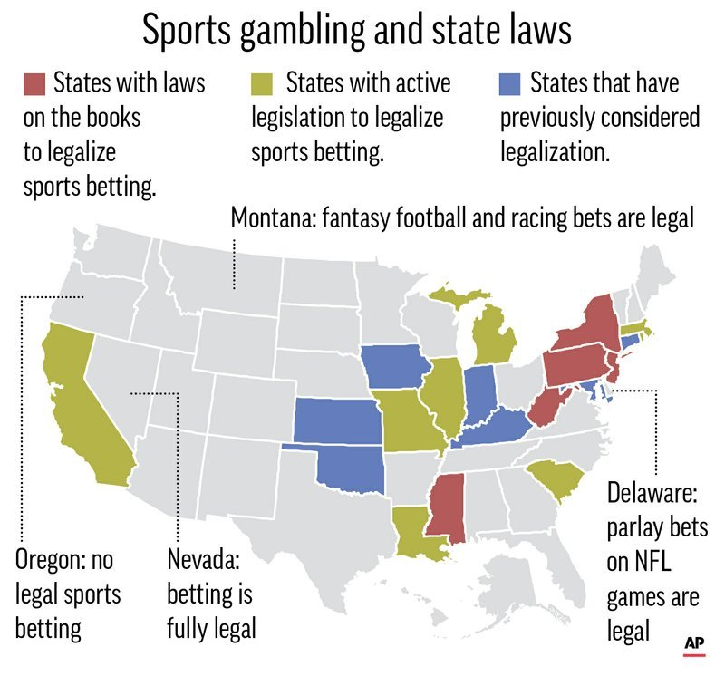 Best sports betting sites in usa reddit
