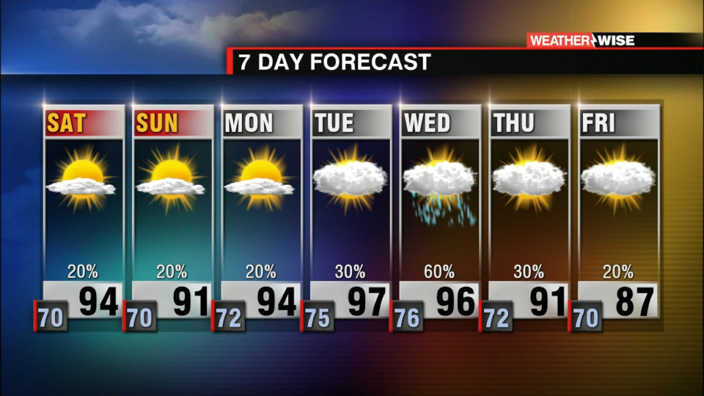 Weather - WCCB Charlotte's CW