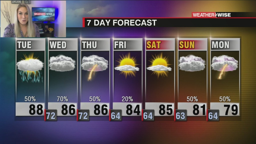 Hot And Steamy Temps With Scattered Pm Storms